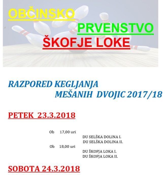 razpored mesane dvojice